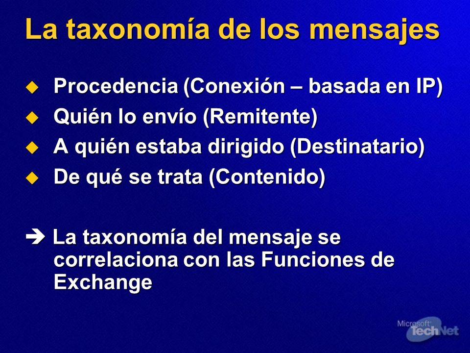 La taxonomía de los mensajes Procedencia (Conexión – basada en IP) Procedencia (Conexión – basada en IP) Quién lo envío (Remitente) Quién lo envío (Re