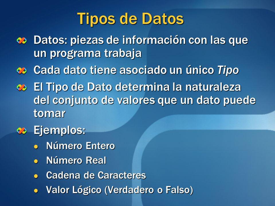 Tipos de Datos Datos: piezas de información con las que un programa trabaja Cada dato tiene asociado un único Tipo El Tipo de Dato determina la natura