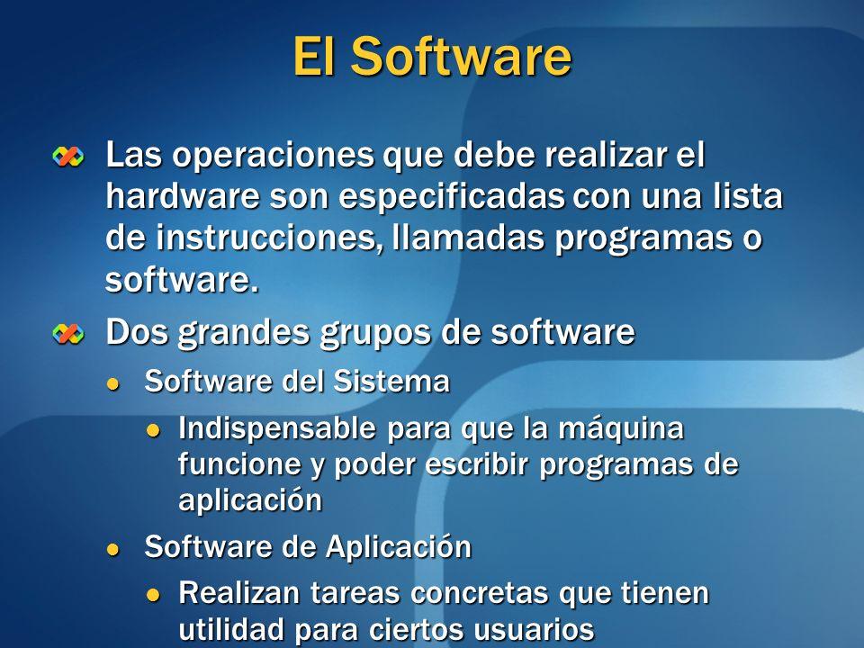 El Software Las operaciones que debe realizar el hardware son especificadas con una lista de instrucciones, llamadas programas o software. Dos grandes