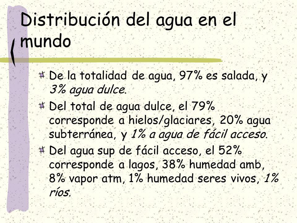 Distribución del agua en el mundo De la totalidad de agua, 97% es salada, y 3% agua dulce. Del total de agua dulce, el 79% corresponde a hielos/glacia