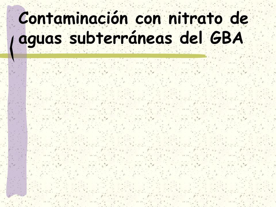 Contaminación con nitrato de aguas subterráneas del GBA