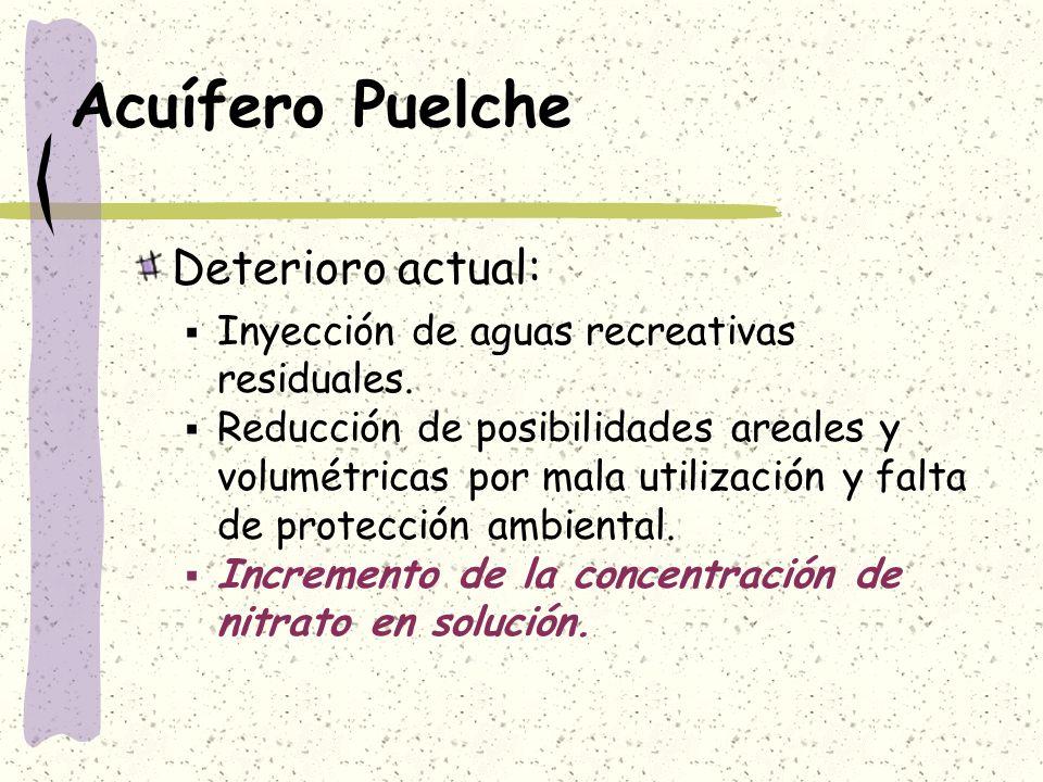 Acuífero Puelche Deterioro actual: Inyección de aguas recreativas residuales. Reducción de posibilidades areales y volumétricas por mala utilización y