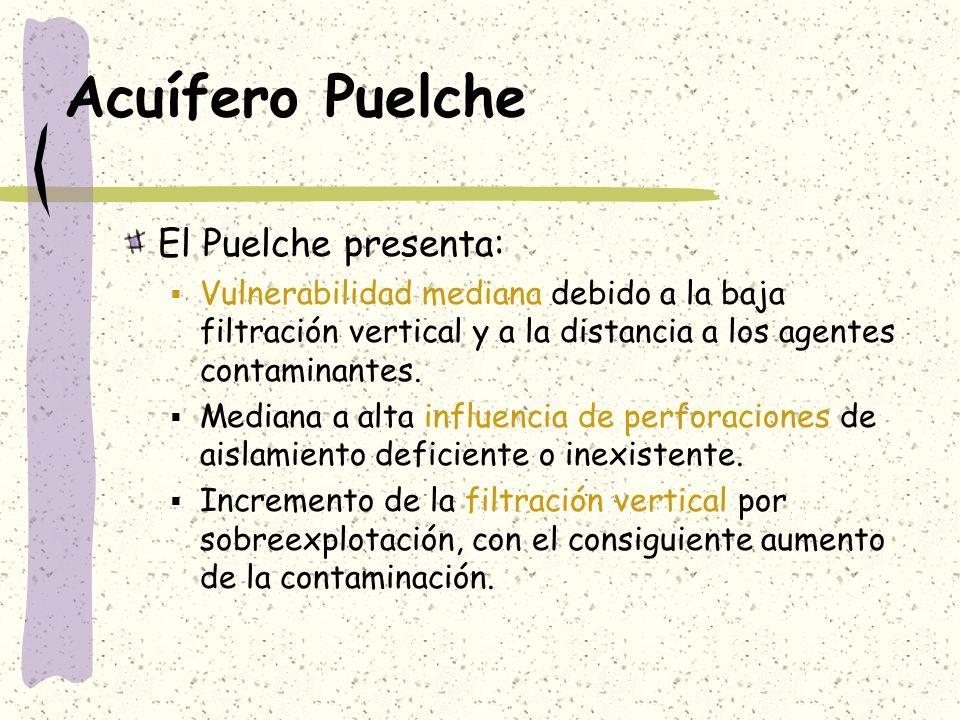 Acuífero Puelche El Puelche presenta: Vulnerabilidad mediana debido a la baja filtración vertical y a la distancia a los agentes contaminantes. Median