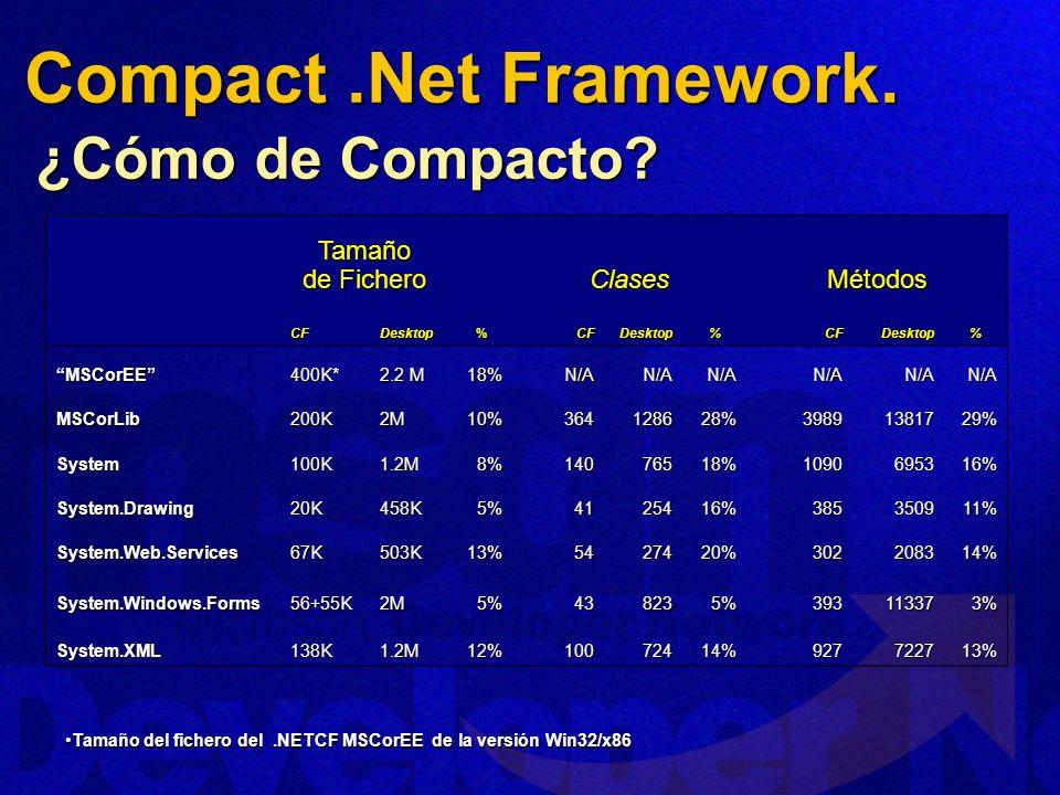Compact.Net Framework.¿Cómo de Compacto.
