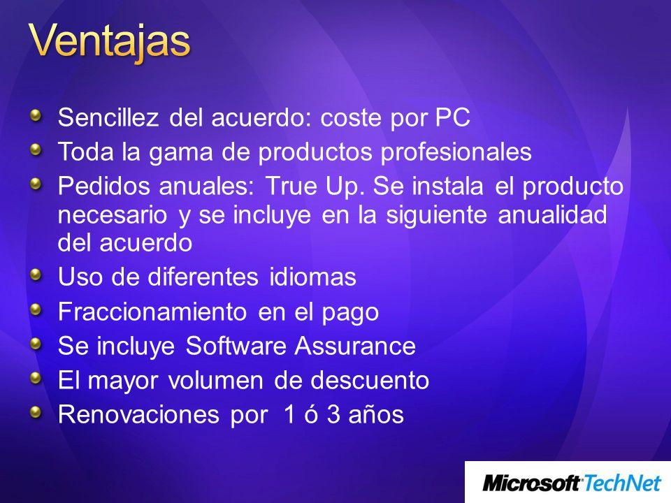 Sencillez del acuerdo: coste por PC Toda la gama de productos profesionales Pedidos anuales: True Up. Se instala el producto necesario y se incluye en