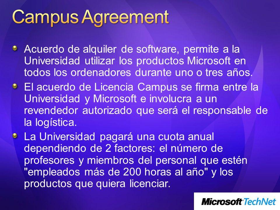 Acuerdo de alquiler de software, permite a la Universidad utilizar los productos Microsoft en todos los ordenadores durante uno o tres años. El acuerd