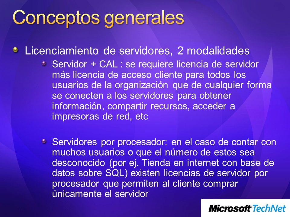 Licenciamiento de servidores, 2 modalidades Servidor + CAL : se requiere licencia de servidor más licencia de acceso cliente para todos los usuarios d