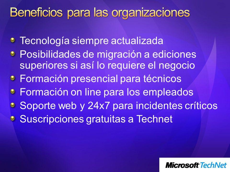 Tecnología siempre actualizada Posibilidades de migración a ediciones superiores si así lo requiere el negocio Formación presencial para técnicos Form