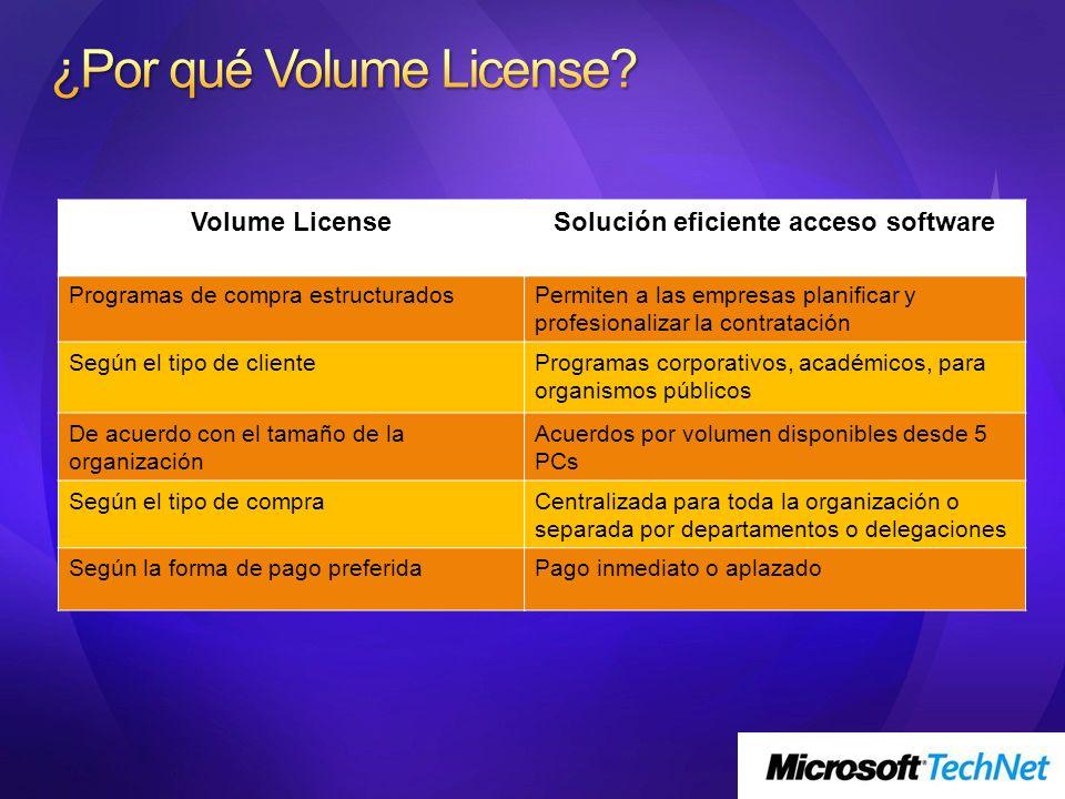 Volume LicenseSolución eficiente acceso software Programas de compra estructuradosPermiten a las empresas planificar y profesionalizar la contratación