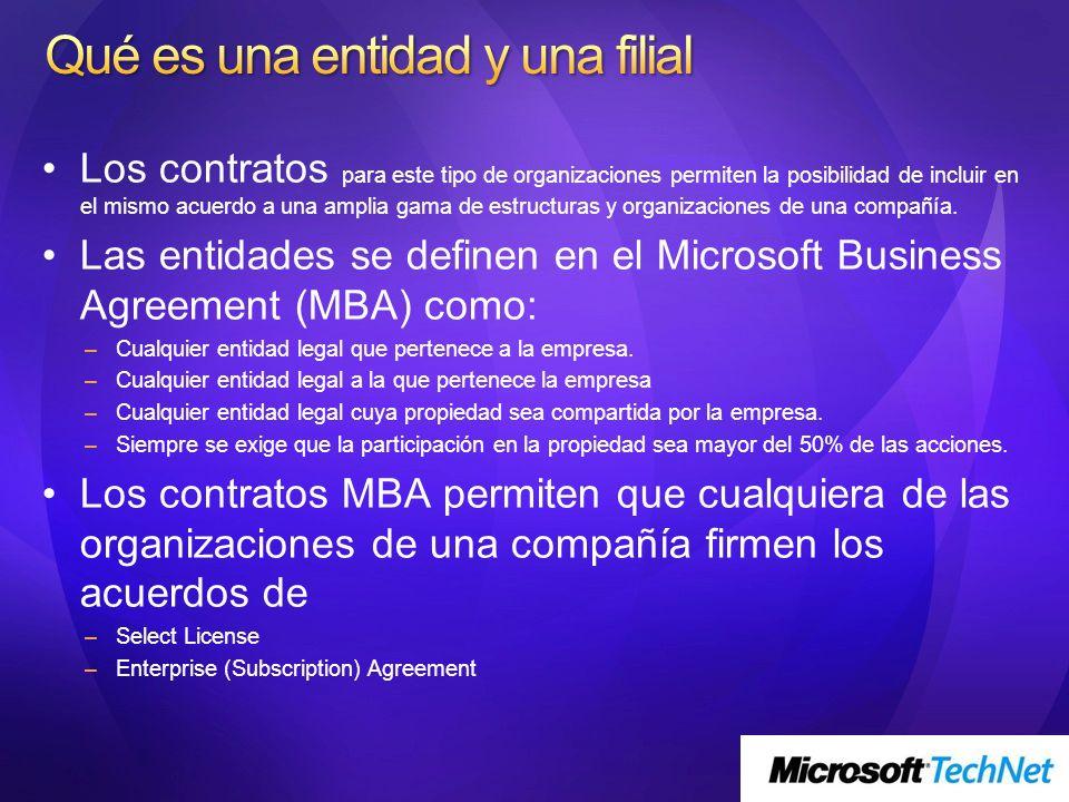 Select License Agreement Enterprise Agreement Select License Agreement Enterprise Subscription Agreement