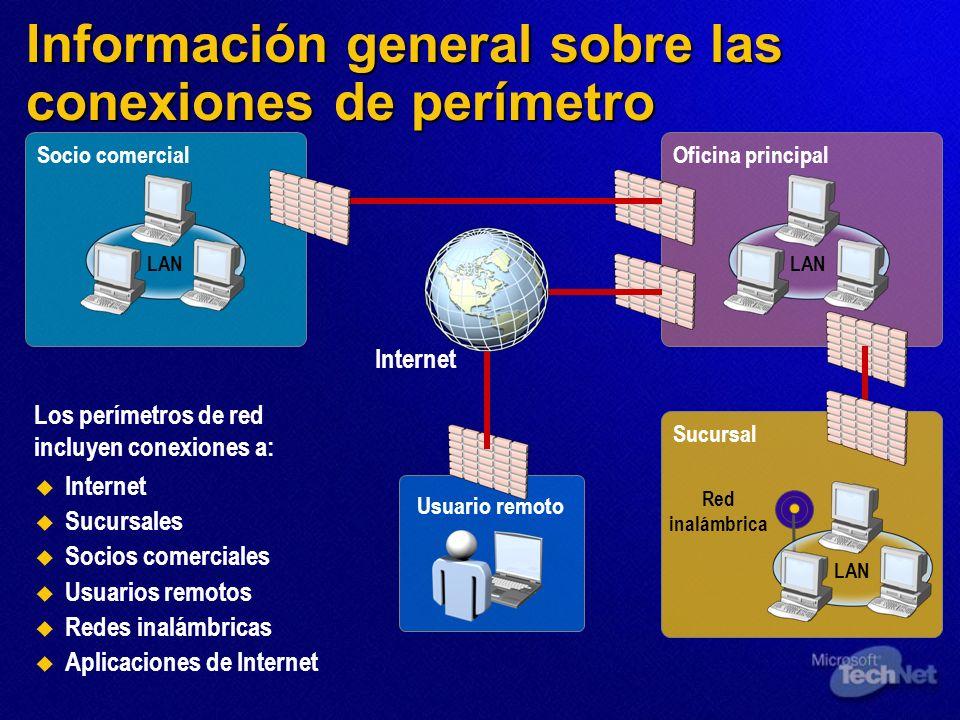 Información general sobre las conexiones de perímetro Internet Sucursales Socios comerciales Usuarios remotos Redes inalámbricas Aplicaciones de Inter