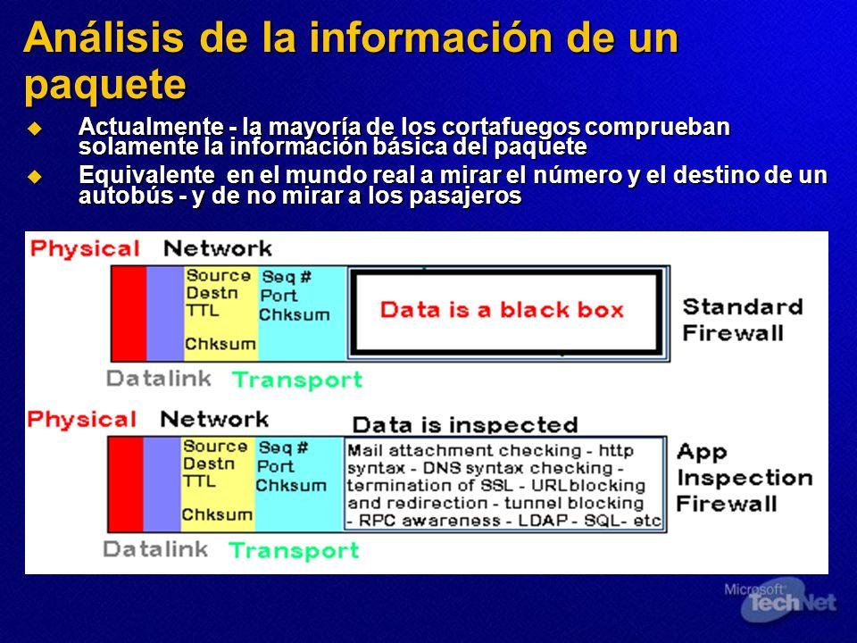 Análisis de la información de un paquete Actualmente - la mayoría de los cortafuegos comprueban solamente la información básica del paquete Actualment