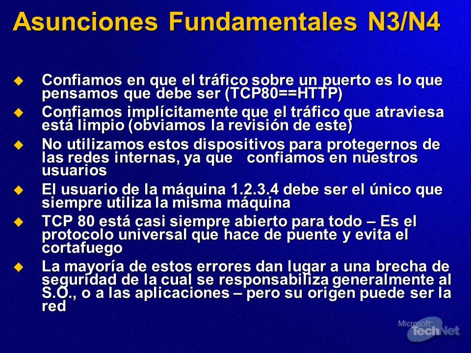 Asunciones Fundamentales N3/N4 Confiamos en que el tráfico sobre un puerto es lo que pensamos que debe ser (TCP80==HTTP) Confiamos en que el tráfico s