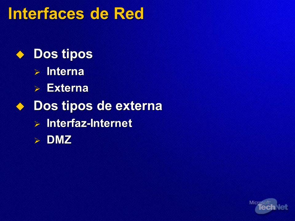 Interfaces de Red Dos tipos Dos tipos Interna Interna Externa Externa Dos tipos de externa Dos tipos de externa Interfaz-Internet Interfaz-Internet DM