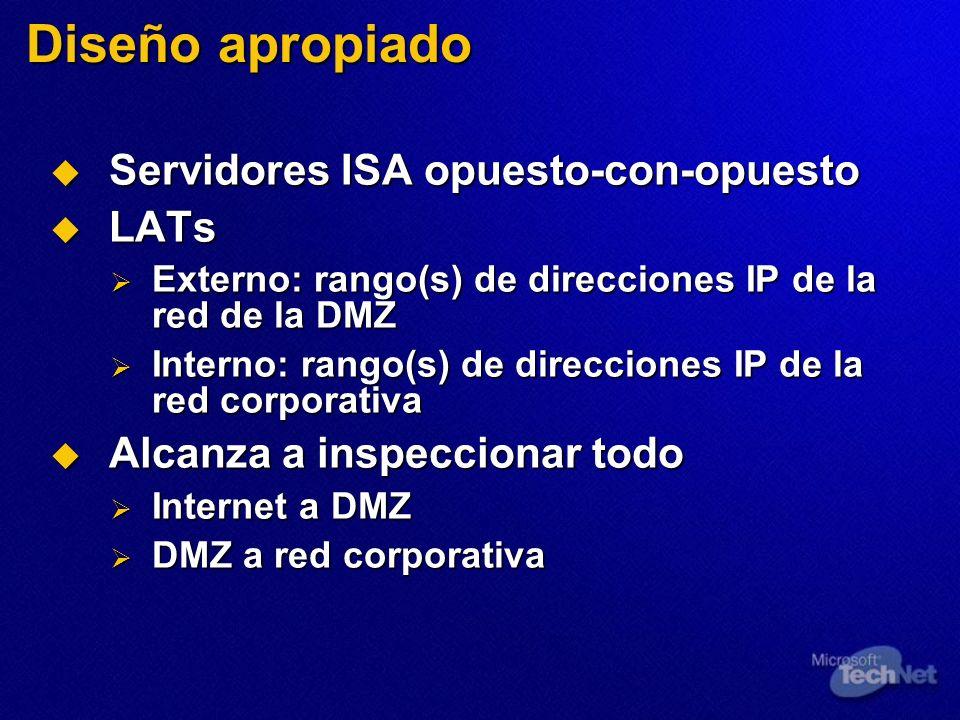 Diseño apropiado Servidores ISA opuesto-con-opuesto Servidores ISA opuesto-con-opuesto LATs LATs Externo: rango(s) de direcciones IP de la red de la D
