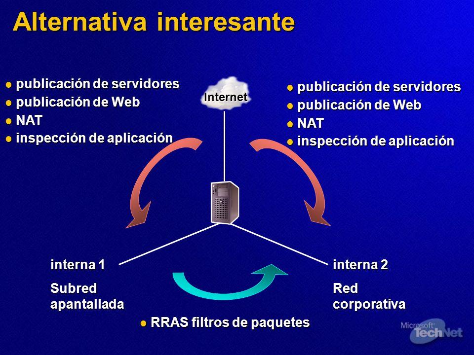 Alternativa interesante Internet interna 1 Subred apantallada interna 2 Red corporativa RRAS filtros de paquetes RRAS filtros de paquetes publicación