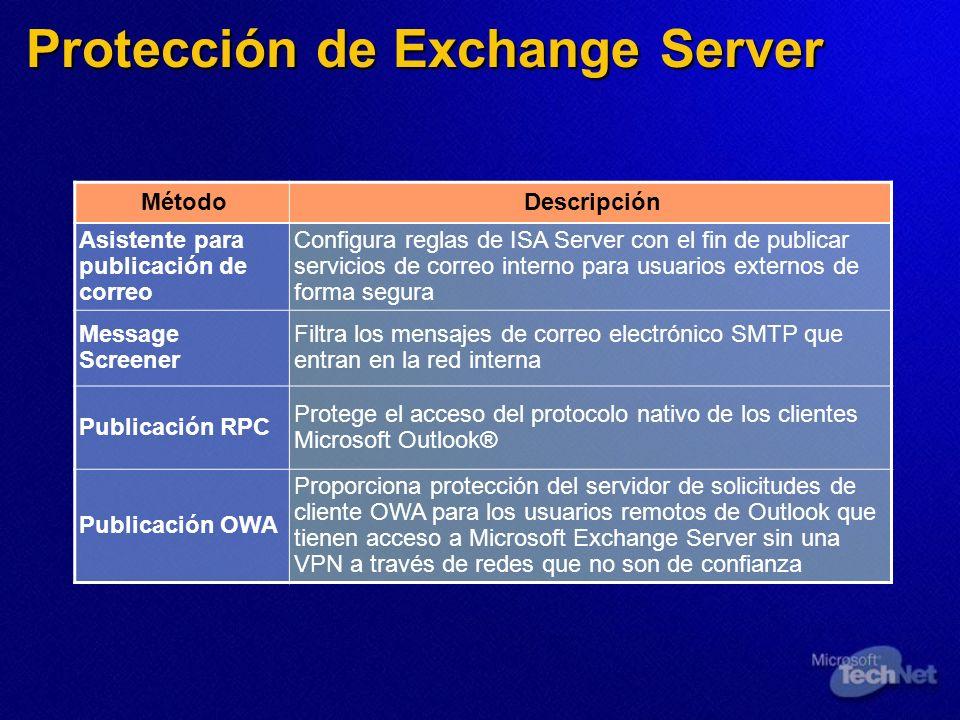 Protección de Exchange Server MétodoDescripción Asistente para publicación de correo Configura reglas de ISA Server con el fin de publicar servicios d