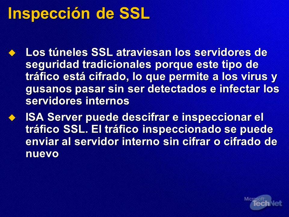 Inspección de SSL Los túneles SSL atraviesan los servidores de seguridad tradicionales porque este tipo de tráfico está cifrado, lo que permite a los