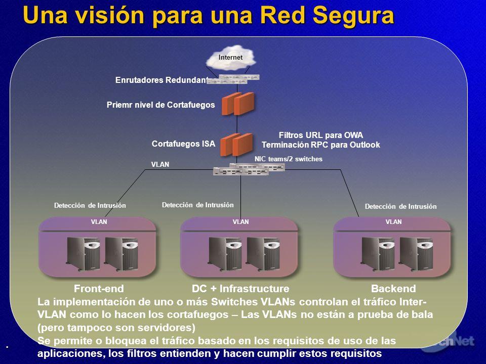 Una visión para una Red Segura Internet Enrutadores Redundantes Cortafuegos ISA VLAN DC + Infrastructure NIC teams/2 switches VLAN Front-end VLAN Back