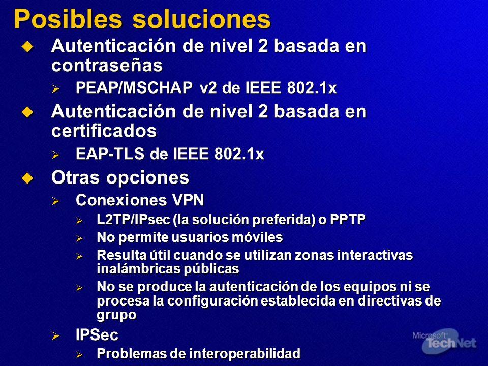 Autenticación de nivel 2 basada en contraseñas Autenticación de nivel 2 basada en contraseñas PEAP/MSCHAP v2 de IEEE 802.1x PEAP/MSCHAP v2 de IEEE 802