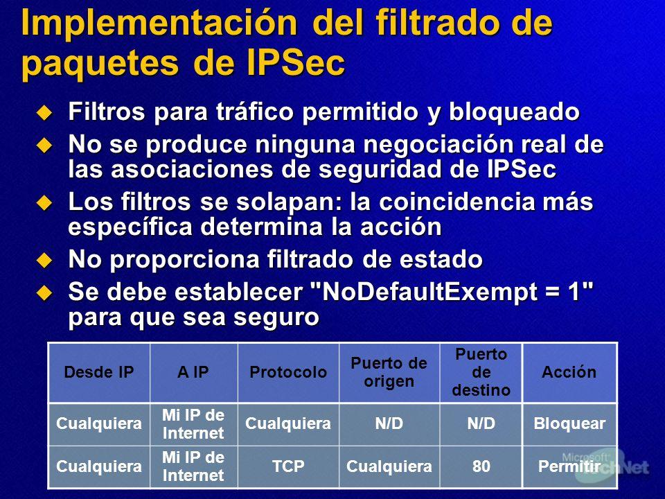 Filtros para tráfico permitido y bloqueado Filtros para tráfico permitido y bloqueado No se produce ninguna negociación real de las asociaciones de se