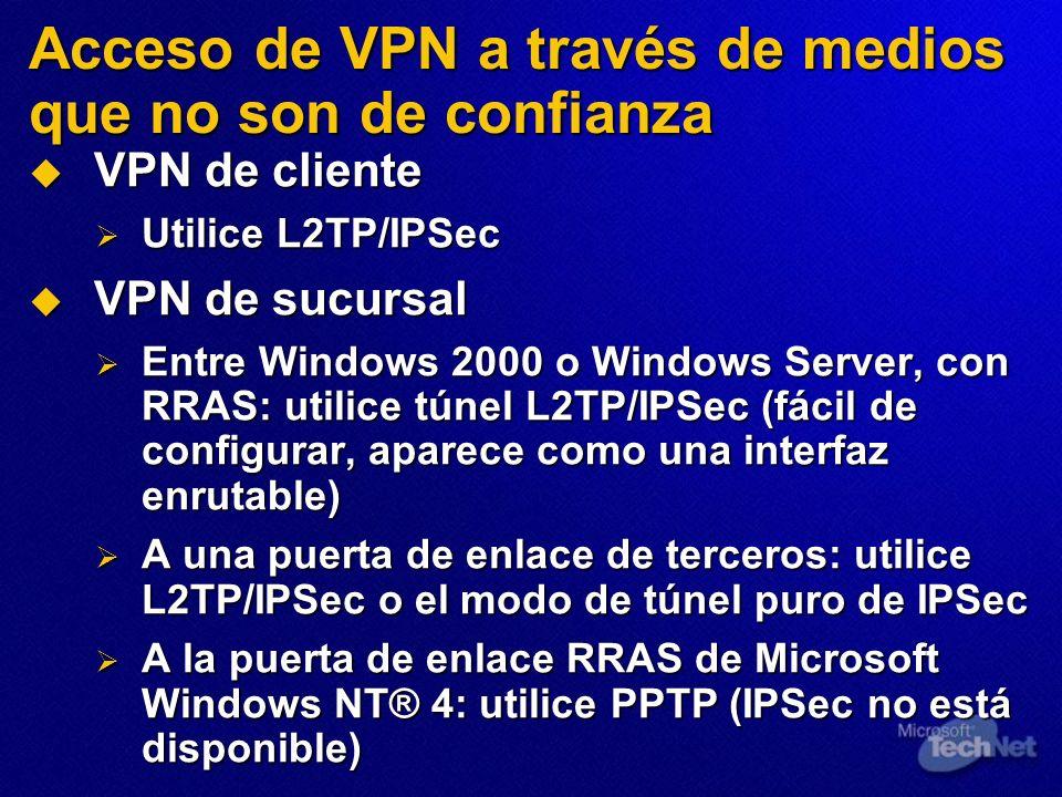 Acceso de VPN a través de medios que no son de confianza VPN de cliente VPN de cliente Utilice L2TP/IPSec Utilice L2TP/IPSec VPN de sucursal VPN de su