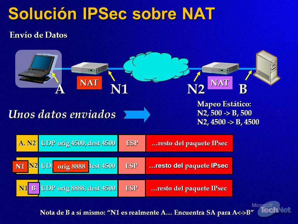 Unos datos enviados Solución IPSec sobre NAT NAT Envío de Datos NAT AN1N2B Mapeo Estático: N2, 500 -> B, 500 N2, 4500 -> B, 4500 Nota de B a sí mismo: