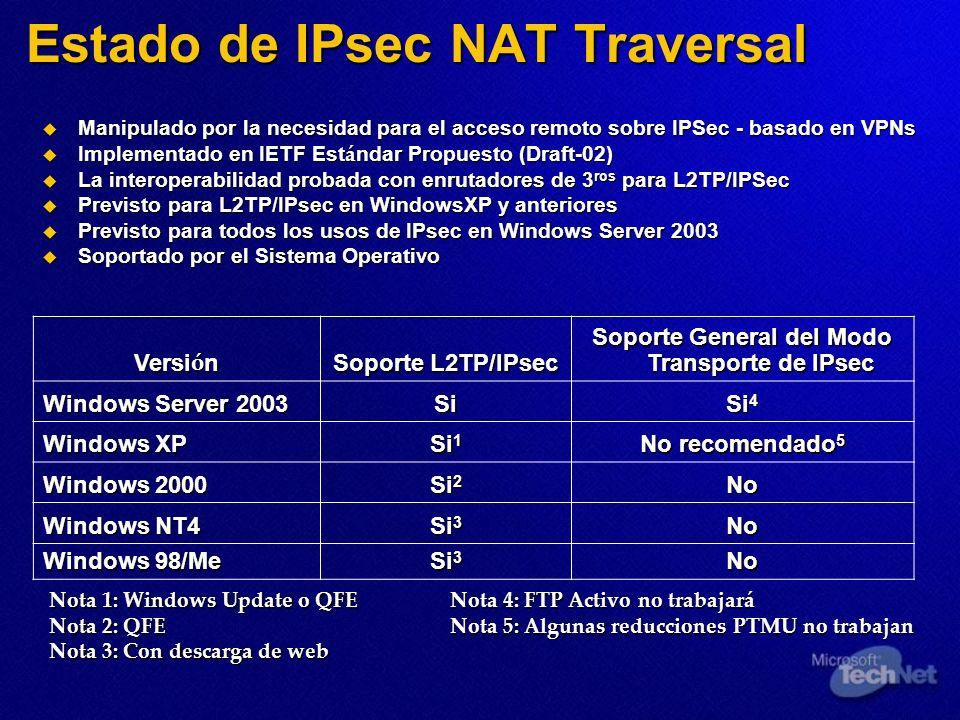 Estado de IPsec NAT Traversal Manipulado por la necesidad para el acceso remoto sobre IPSec - basado en VPNs Manipulado por la necesidad para el acces