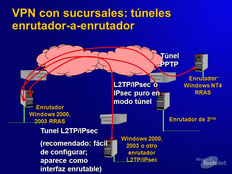 VPN con sucursales: túneles enrutador-a-enrutador Enrutador Windows 2000, 2003 RRAS Windows 2000, 2003 o otro enrutador L2TP/IPsec Enrutador de 3 ros