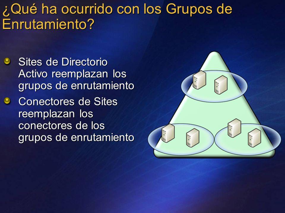 ¿Qué ha ocurrido con los Grupos de Enrutamiento? Sites de Directorio Activo reemplazan los grupos de enrutamiento Conectores de Sites reemplazan los c