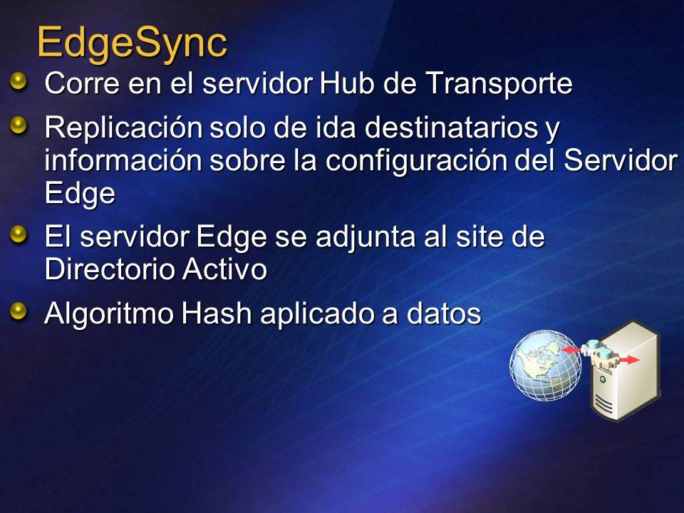 EdgeSync Corre en el servidor Hub de Transporte Replicación solo de ida destinatarios y información sobre la configuración del Servidor Edge El servid