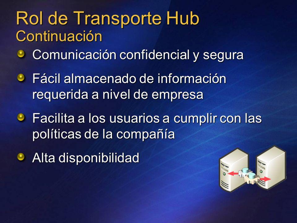 Rol de Transporte Hub Continuación Comunicación confidencial y segura Fácil almacenado de información requerida a nivel de empresa Facilita a los usua