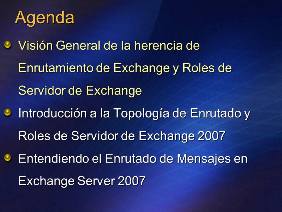 Agenda Visión General de la herencia de Enrutamiento de Exchange y Roles de Servidor de Exchange Introducción a la Topología de Enrutado y Roles de Se