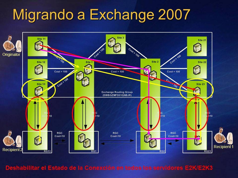 Migrando a Exchange 2007 Originator Recipient 1 Deshabilitar el Estado de la Conexción en todos los servidores E2K/E2K3 Recipient 2