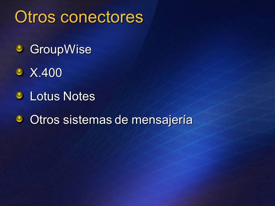Otros conectores GroupWiseX.400 Lotus Notes Otros sistemas de mensajería