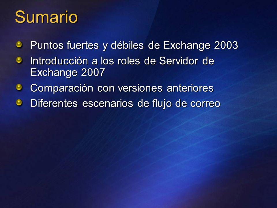 Sumario Puntos fuertes y débiles de Exchange 2003 Introducción a los roles de Servidor de Exchange 2007 Comparación con versiones anteriores Diferente