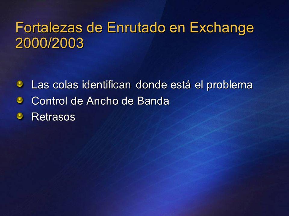 Fortalezas de Enrutado en Exchange 2000/2003 Las colas identifican donde está el problema Control de Ancho de Banda Retrasos