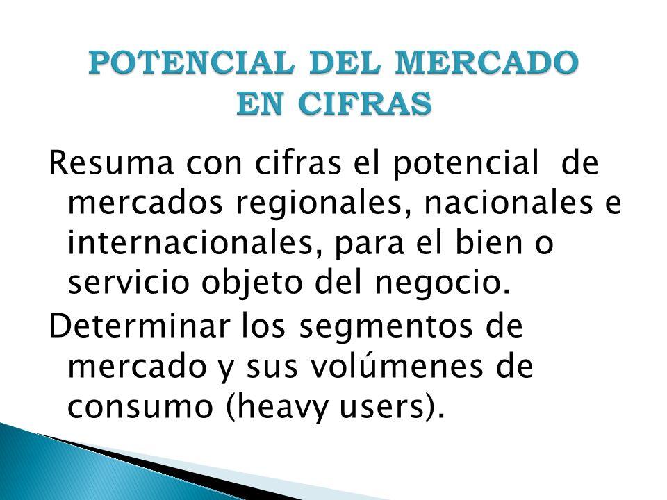 Resuma con cifras el potencial de mercados regionales, nacionales e internacionales, para el bien o servicio objeto del negocio. Determinar los segmen