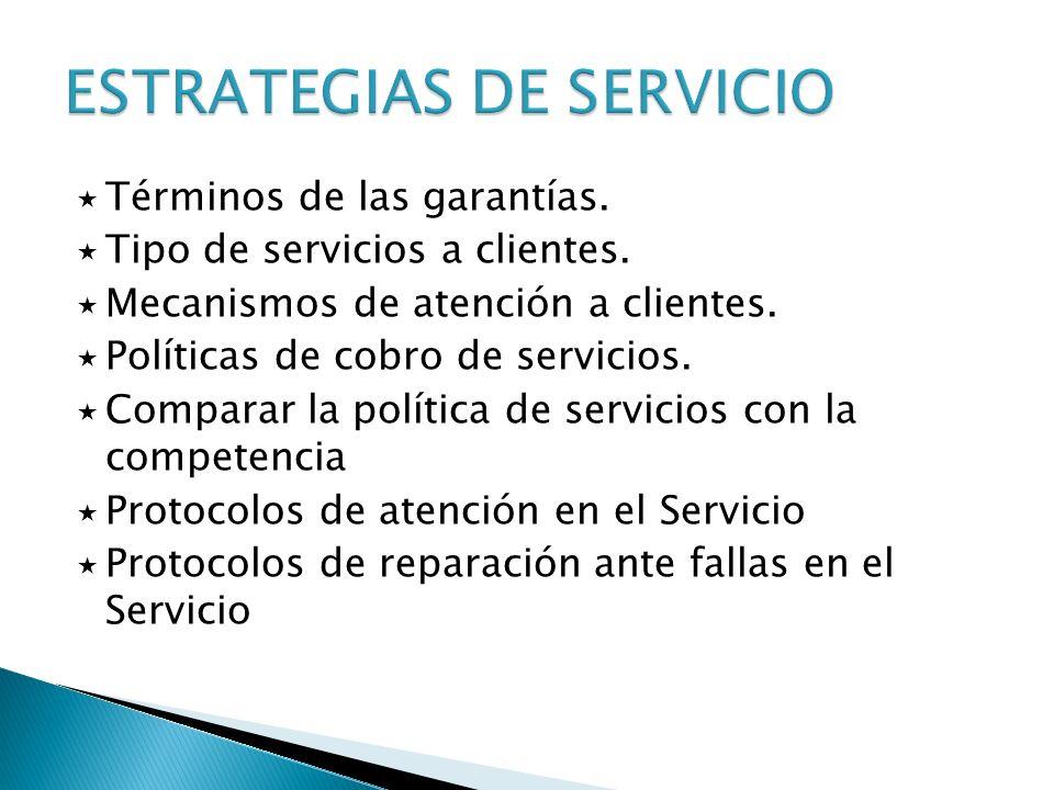 Términos de las garantías. Tipo de servicios a clientes. Mecanismos de atención a clientes. Políticas de cobro de servicios. Comparar la política de s
