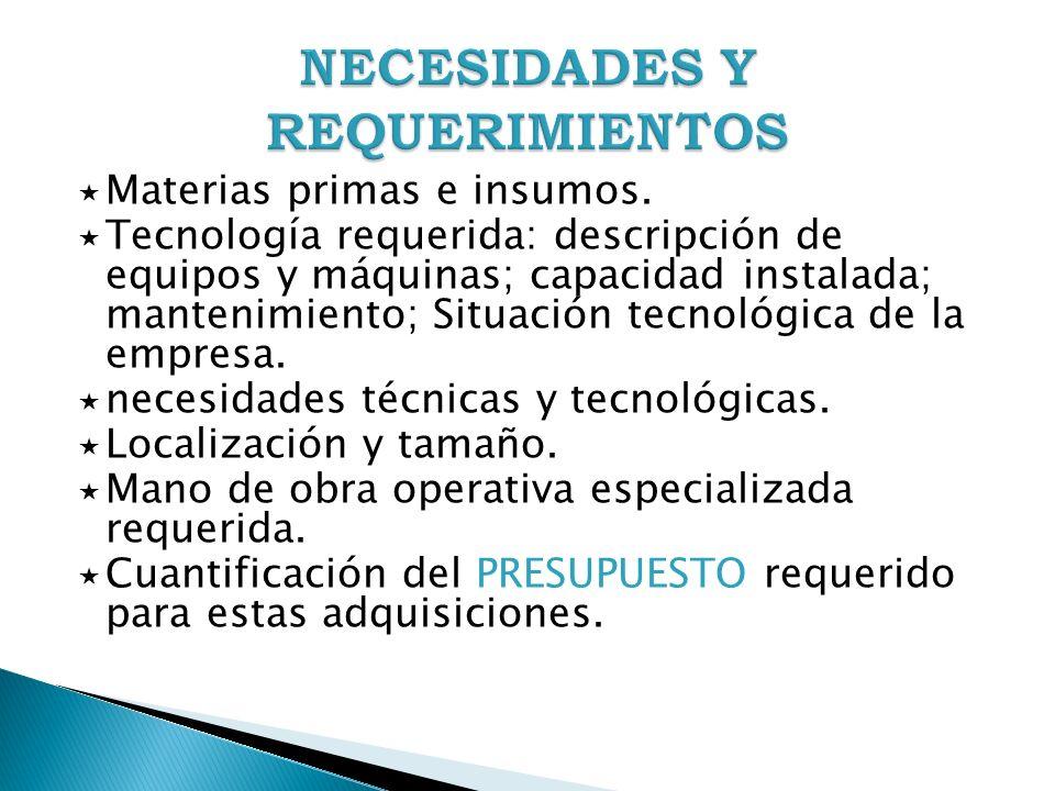 Materias primas e insumos. Tecnología requerida: descripción de equipos y máquinas; capacidad instalada; mantenimiento; Situación tecnológica de la em