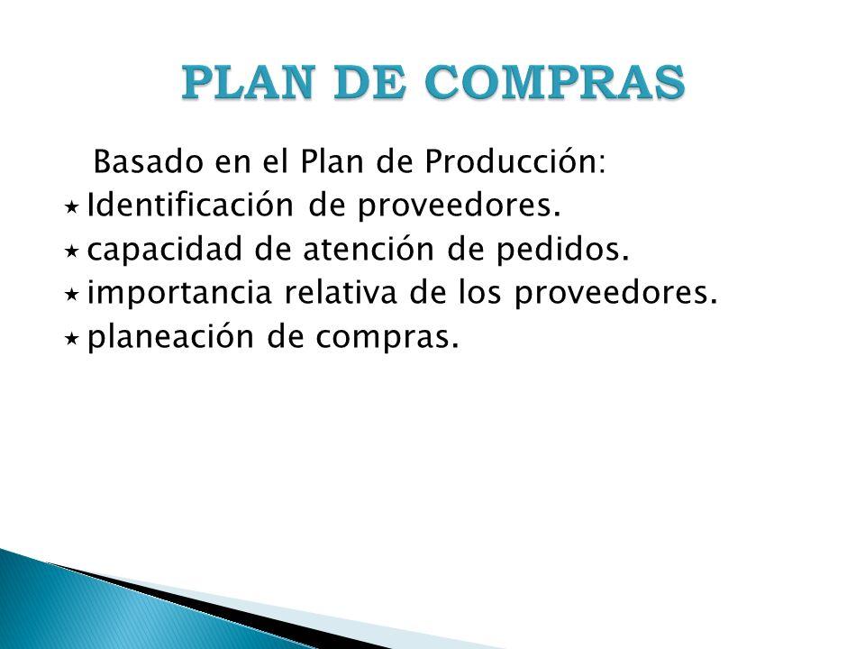 Basado en el Plan de Producción: Identificación de proveedores. capacidad de atención de pedidos. importancia relativa de los proveedores. planeación