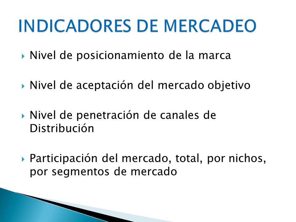 Nivel de posicionamiento de la marca Nivel de aceptación del mercado objetivo Nivel de penetración de canales de Distribución Participación del mercad