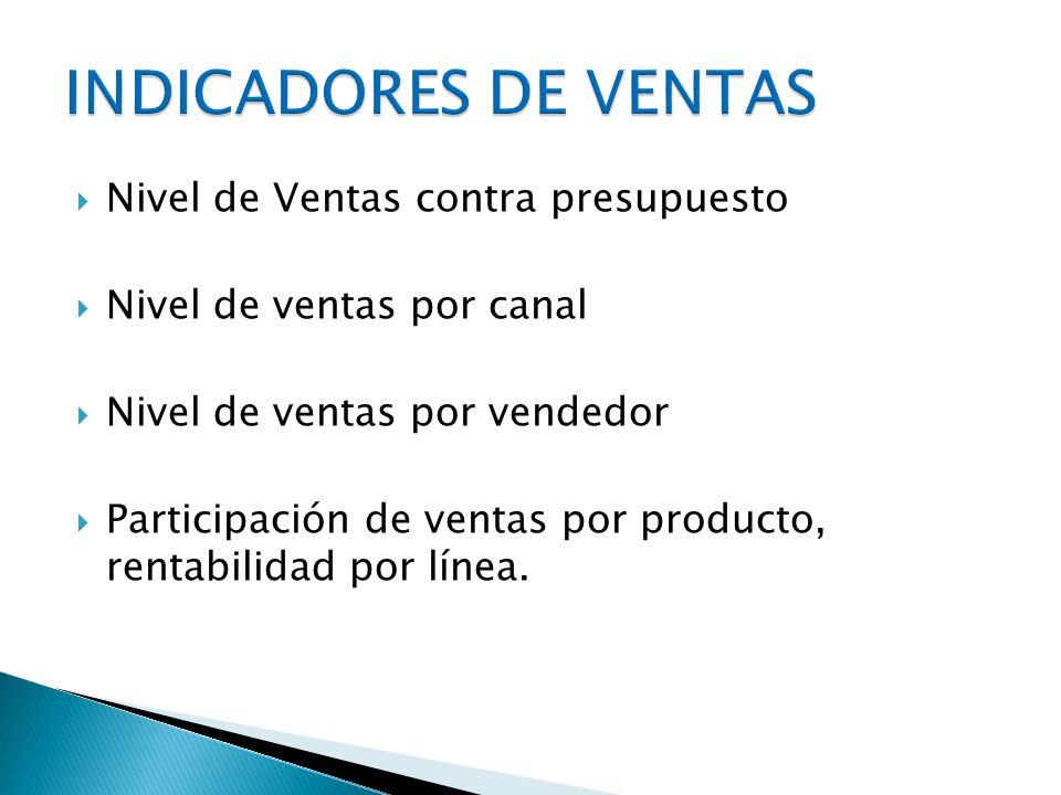 Nivel de Ventas contra presupuesto Nivel de ventas por canal Nivel de ventas por vendedor Participación de ventas por producto, rentabilidad por línea
