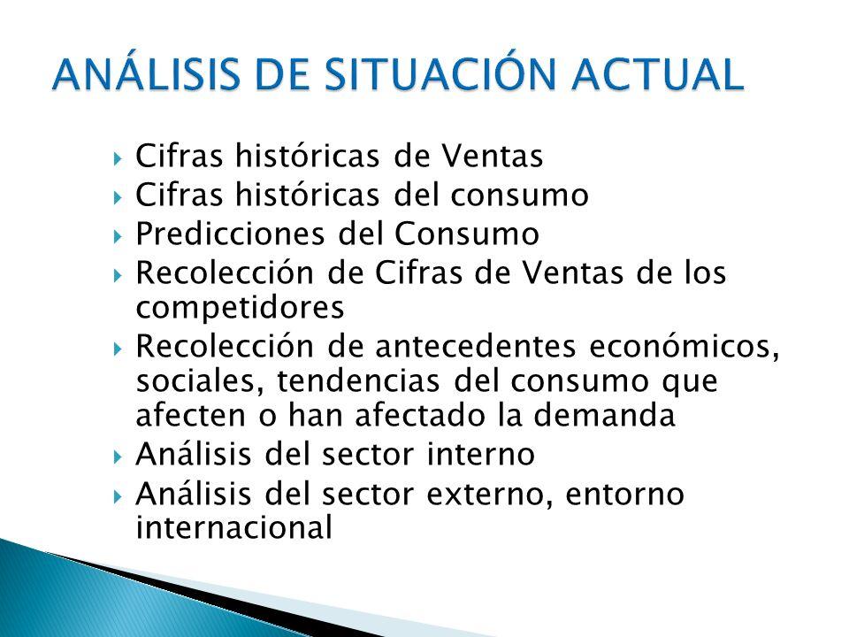 Cifras históricas de Ventas Cifras históricas del consumo Predicciones del Consumo Recolección de Cifras de Ventas de los competidores Recolección de
