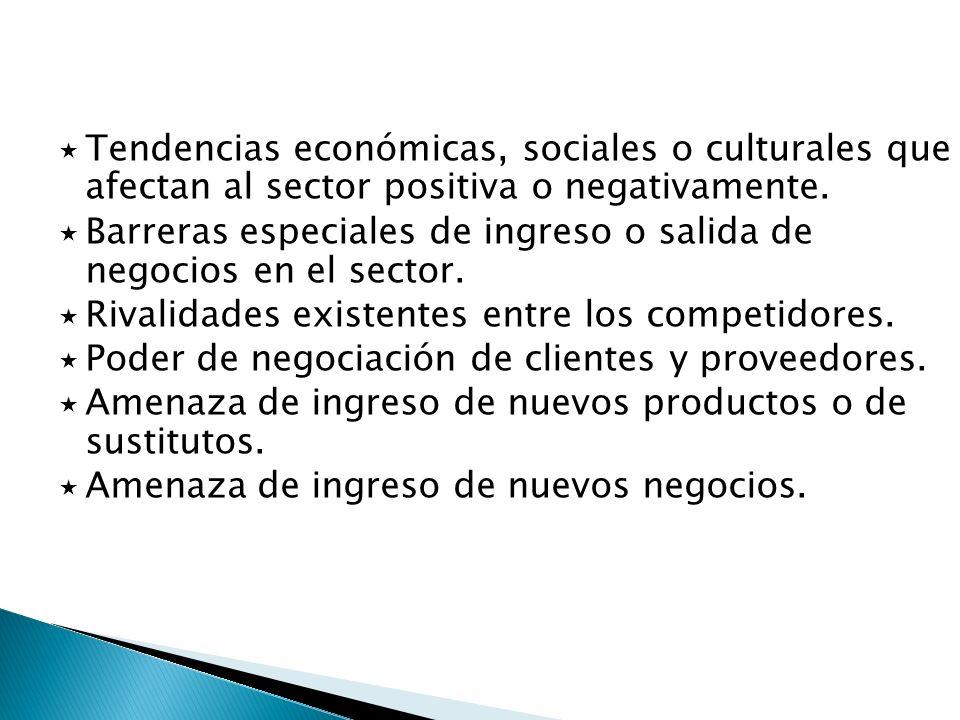 Tendencias económicas, sociales o culturales que afectan al sector positiva o negativamente. Barreras especiales de ingreso o salida de negocios en el
