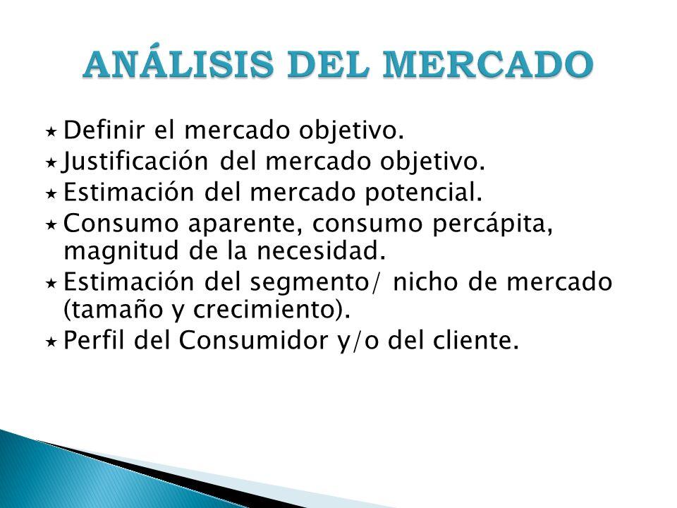 Identificar todos los aspectos relacionados con mecanismos de promoción que la empresa utilizara.