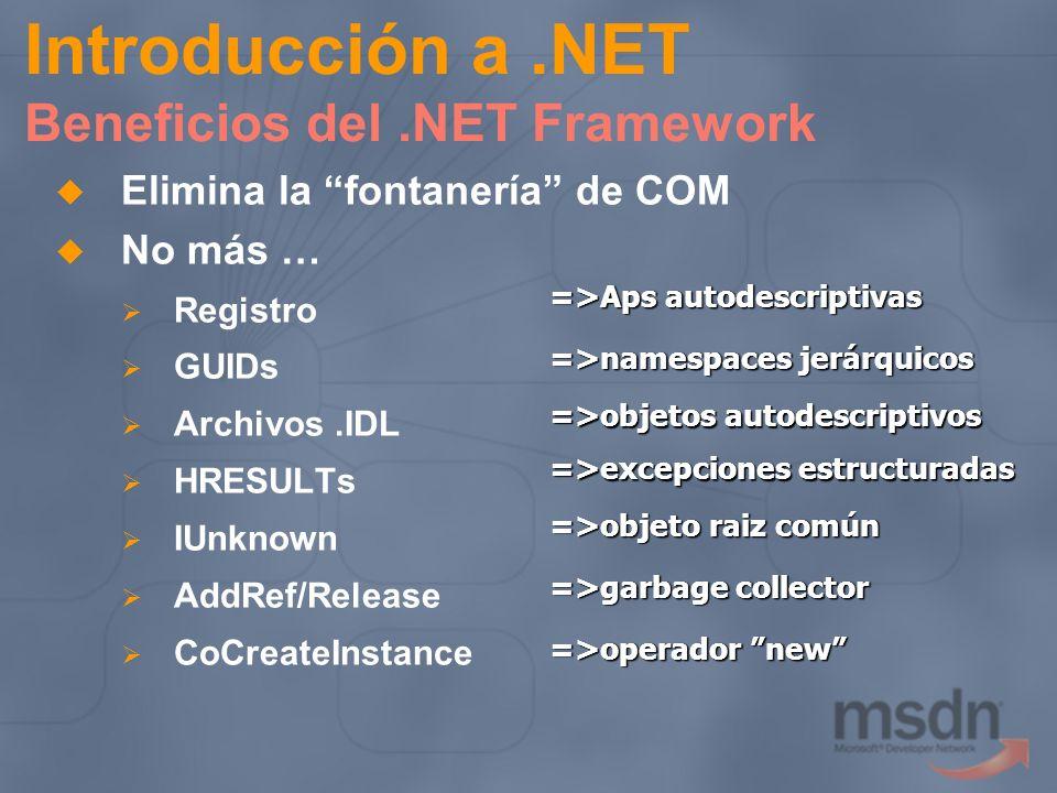 Introducción a.NET Beneficios del.NET Framework Elimina la fontanería de COM No más … Registro GUIDs Archivos.IDL HRESULTs IUnknown AddRef/Release CoC