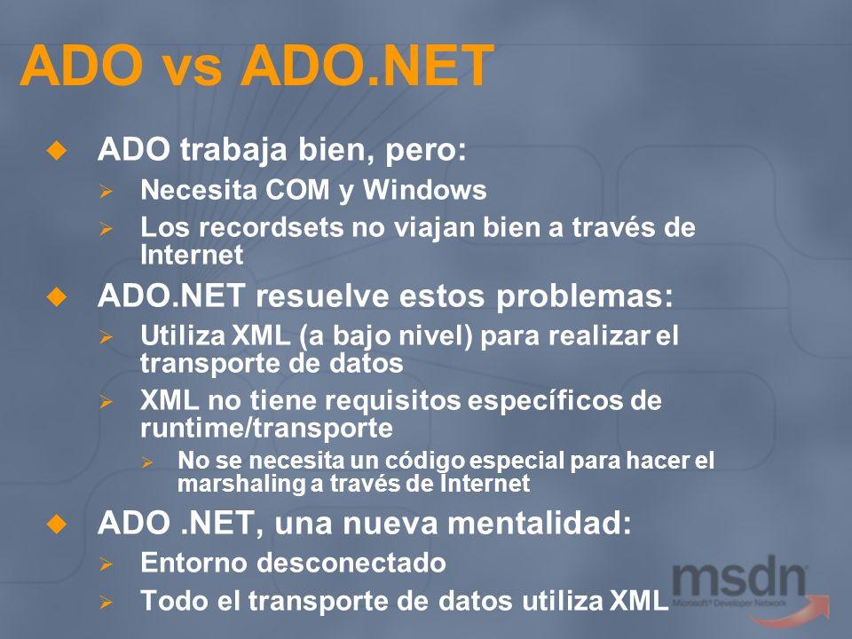 ADO trabaja bien, pero: Necesita COM y Windows Los recordsets no viajan bien a través de Internet ADO.NET resuelve estos problemas: Utiliza XML (a baj