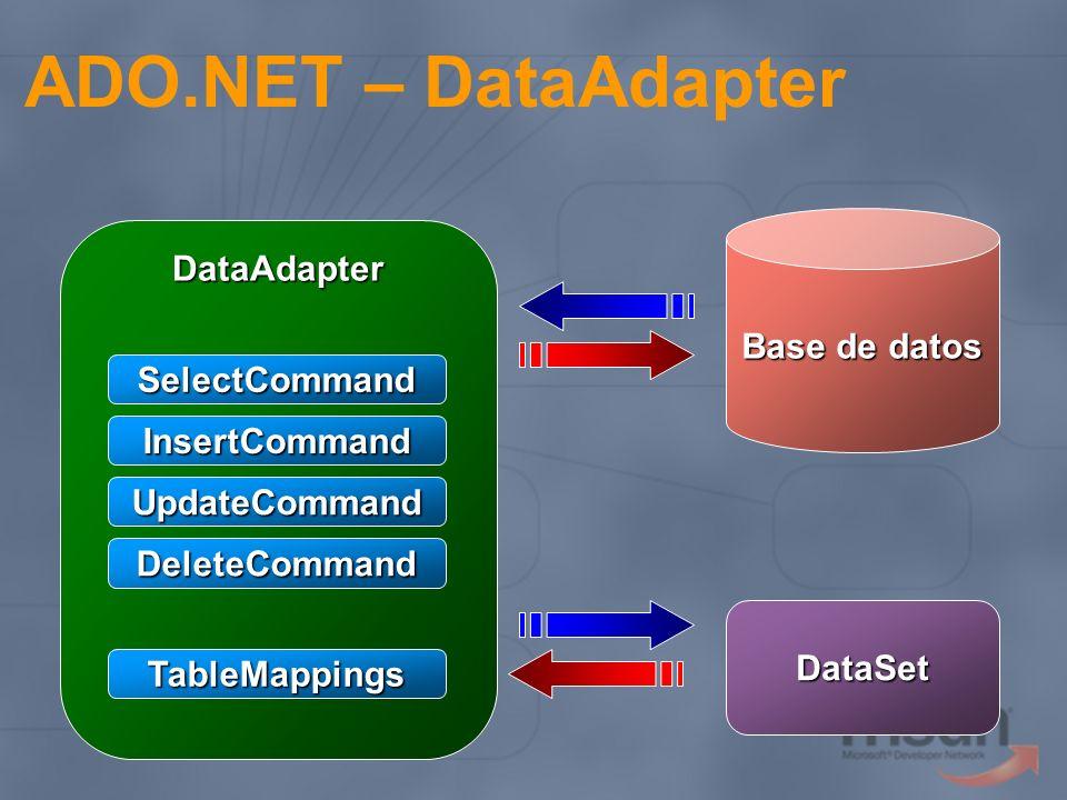 ADO.NET – DataAdapter DataAdapter SelectCommand InsertCommand UpdateCommand DeleteCommand TableMappings Base de datos DataSet