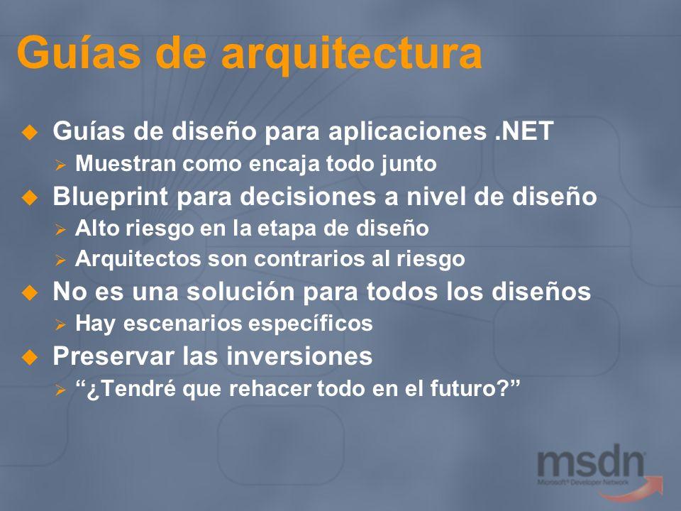Guías de arquitectura Guías de diseño para aplicaciones.NET Muestran como encaja todo junto Blueprint para decisiones a nivel de diseño Alto riesgo en